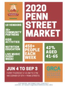Penn St Market 2020 Sponsorship Opportunities